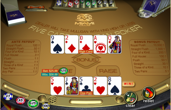 The Top 5 Casino Games With The Highest Payouts